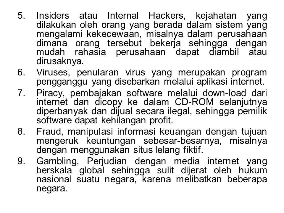 Beberapa Bentuk Dari Tindak Kejahatan Cyber (Cyber Crime) 1.Recreational Hackers, kejahatan ini dilakukan oleh para pemula hanya untuk sekedar mencoba