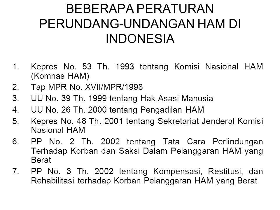 PERKEMBANGAN HAM DI INDONESIA 1.UUD 1945 Sebelum Perubahan (Pasal 27 Ayat (1) dan (2), Pasal 28, Pasal 29 Ayat (2), Pasal 30 Ayat (1), Pasal 31 Ayat (