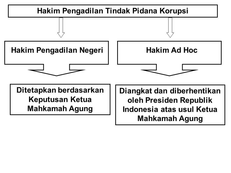 Pengadilan Tindak Pidana Korupsi untuk pertama kali dibentuk pada Pengadilan Negeri Jakarta Pusat yang wilayah hukumnya meliputi seluruh wilayah Negar
