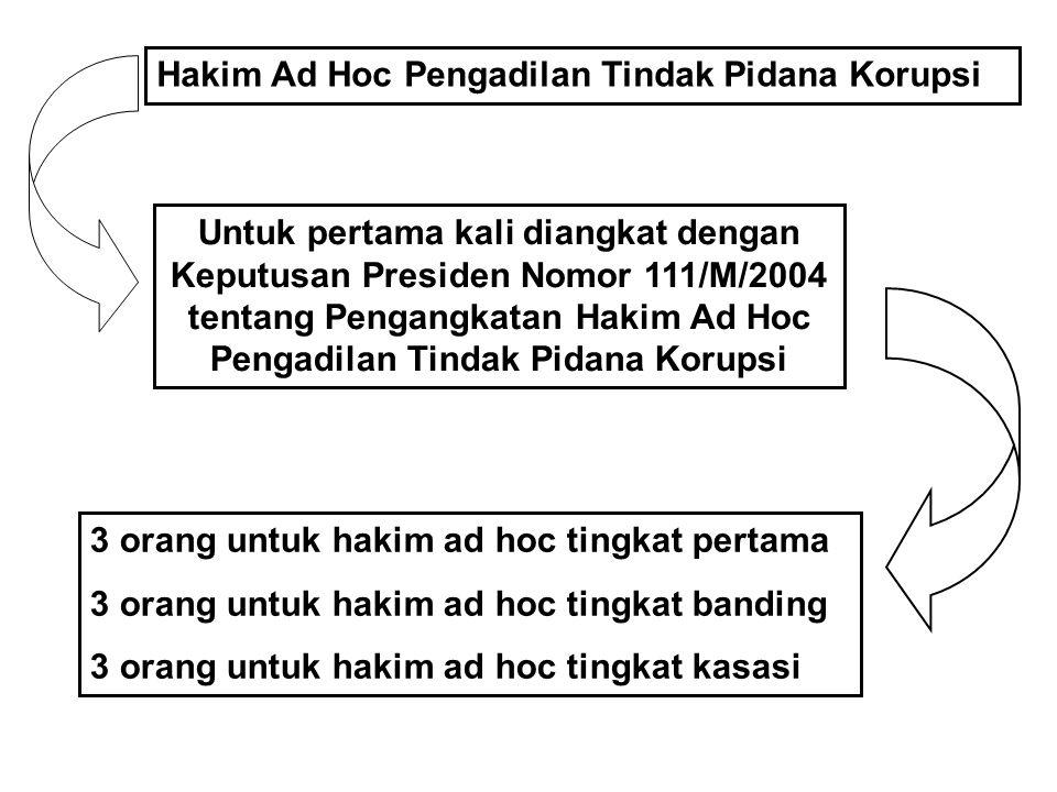 Hakim Pengadilan Tindak Pidana Korupsi Hakim Pengadilan NegeriHakim Ad Hoc Ditetapkan berdasarkan Keputusan Ketua Mahkamah Agung Diangkat dan diberhen