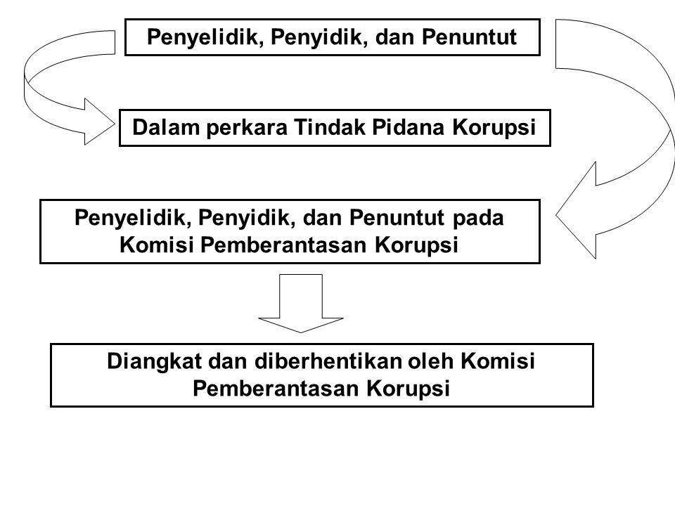 Pemeriksaan di sidang Pengadilan Tindak Pidana Korupsi dilakukan berdasarkan hukum acara pidana UU No. 8 Tahun 1981 dan UU No. 31 Tahun 1999 sebagaima