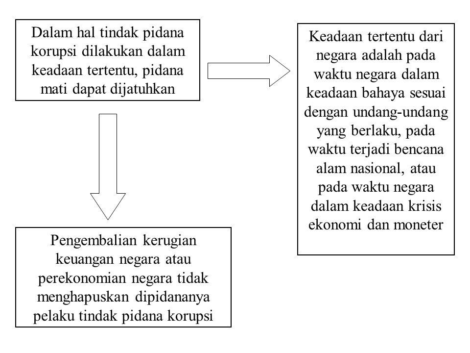 Tindak Pidana Korupsi (Bab II UU No. 31/1999 sebagaima telah diubah dengan UU No. 20 Tahun 2001) Setiap orang yang secara melawan hukum melakukan perb