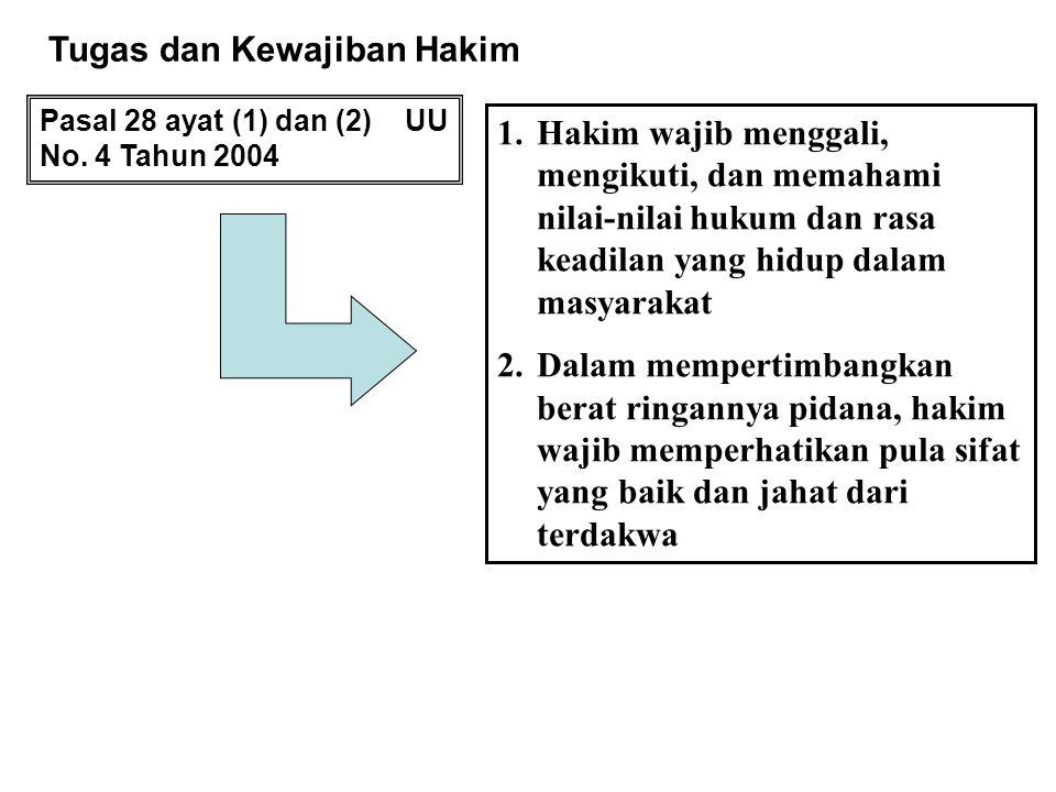 Tugas dan Kewajiban Hakim Pasal 1 UU No. 4 Tahun 2004 Kekuasaan Kehakiman adalah kekuasaan negara yang merdeka untuk menyelenggarakan peradilan guna m
