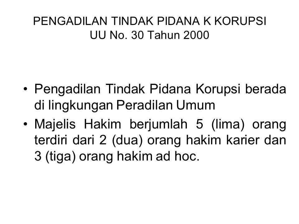 PENGADILAN HAK ASASI MANUSIA UU No. 6 Tahun 2000 Pengadilan HAM merupakan Pengadilan khusus berada di lingkungan peradilan umum Majelis hakim terdiri