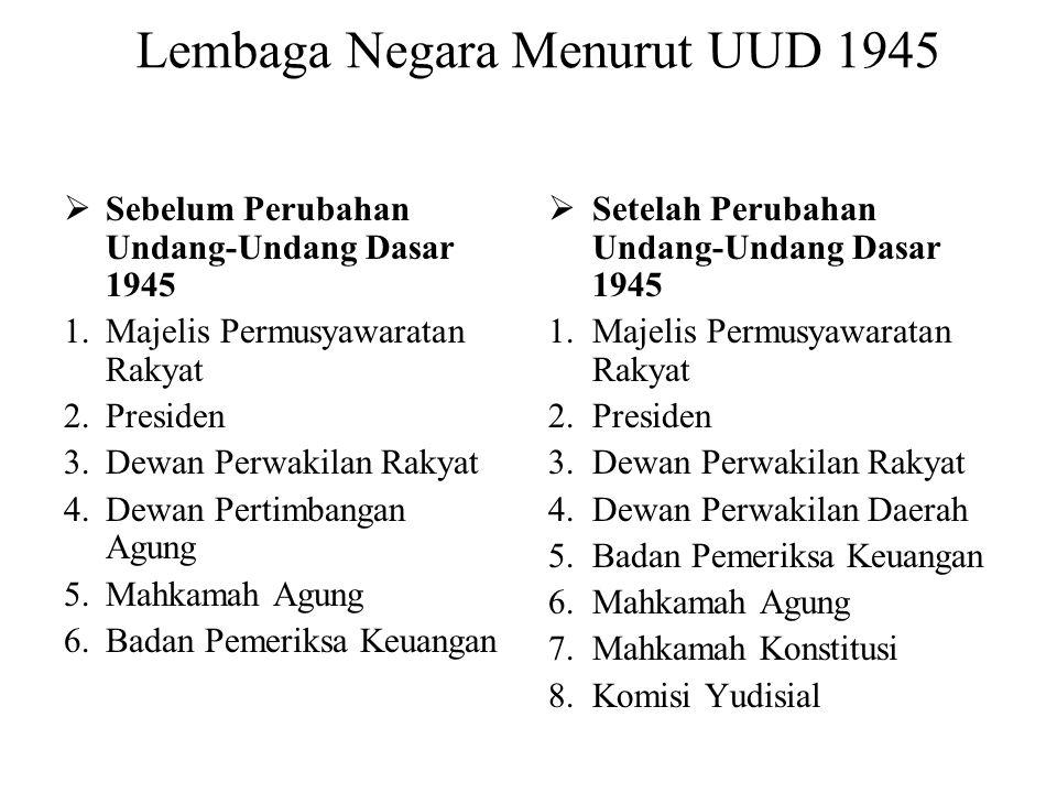 Hal-hal Mendasar yang Tidak Boleh dirubah dalam Undang-Undang Dasar (Kesepakatan Fraksi di MPR) 1.Tidak mengubah Pembukaan Undang-Undang Dasar 1945 2.