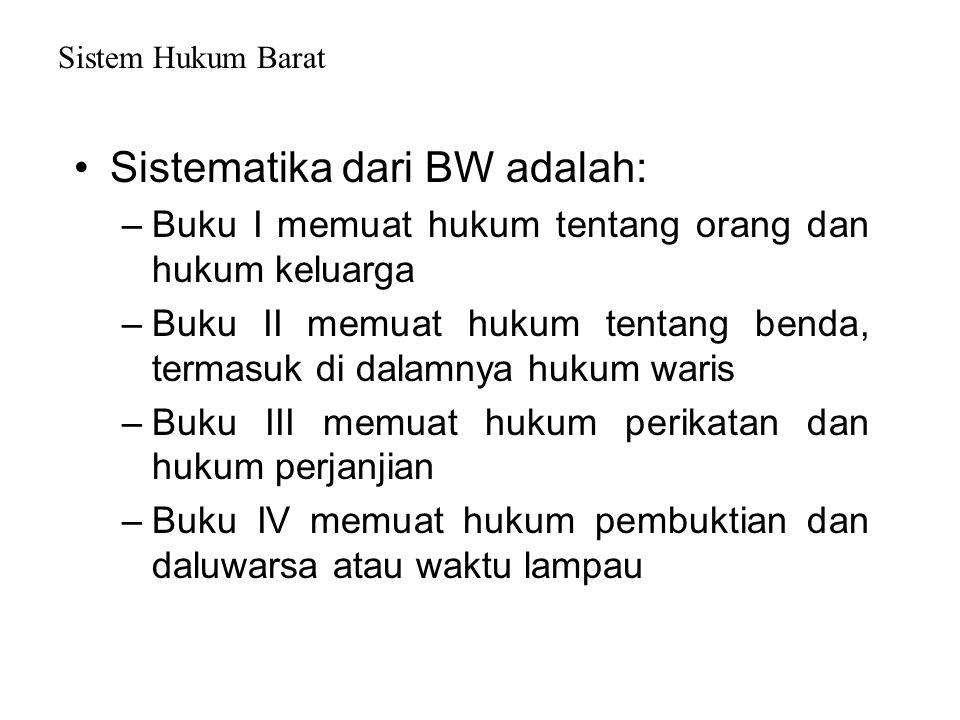 Kitab Undang-undang Hukum Perdata (BW) yang berlaku di Indonesia sekarang disahkan di negeri Belanda pada tahun 1838, dan mulai berlaku 1 mei 1848. da