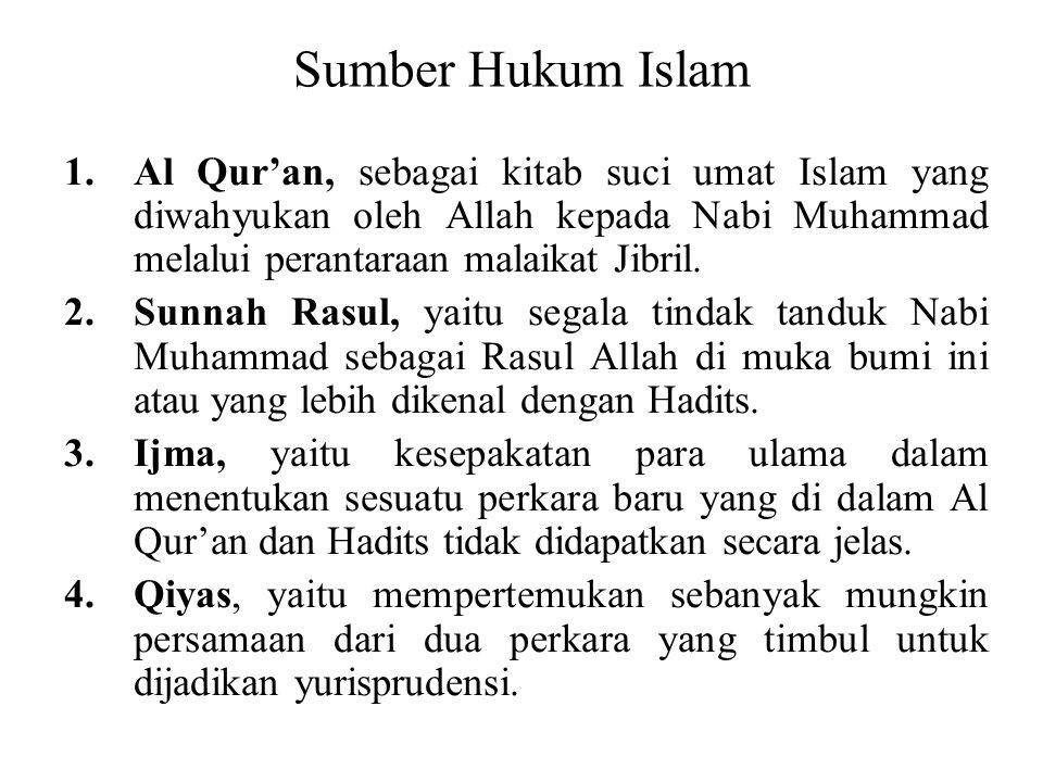 Belanda pun juga mengakui keberadaan hukum Islam, yaitu pada zaman VOC dengan adanya Regerings Reglemen. Mulai tahun 1854 Belanda mempertegas pengakua