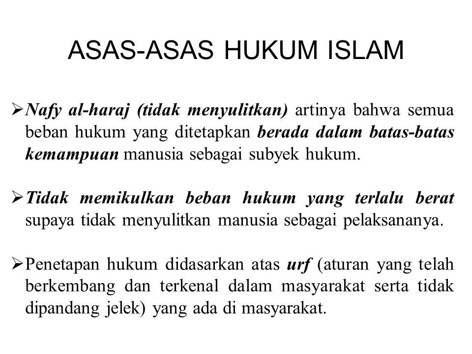 5 Tingkatan Hukum Islam (Al Ahkam Al Khamsah) 1.Wajib (Fardhu) a.Fardhu Ain b.Fardhu Kifayah 2.Sunnah a.Muakad b.Ghoiru Muakad 3.Mubah 4.Makruh 5.Hara