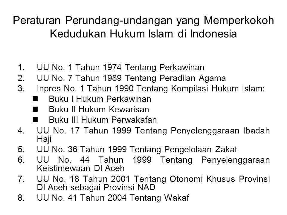 Bentuk Eksistensi Hukum Islam dalam Hukum Nasional Indonesia Ada dalam arti sebagai bagian internal dari hukum internasional Indonesia Ada dalam arti