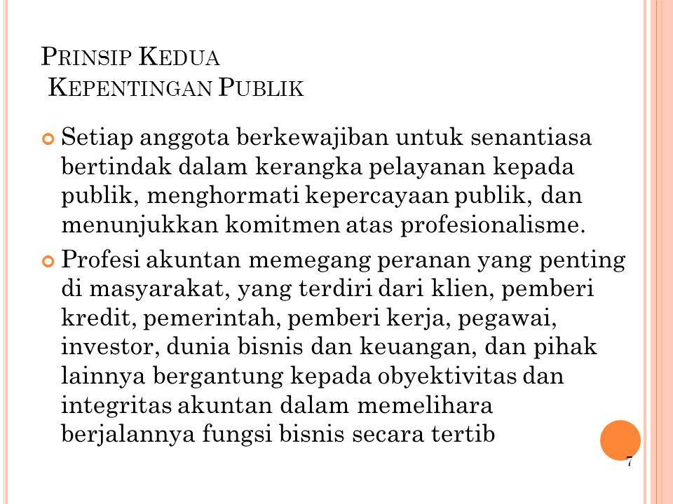 P RINSIP K EDUA K EPENTINGAN P UBLIK Setiap anggota berkewajiban untuk senantiasa bertindak dalam kerangka pelayanan kepada publik, menghormati keperc