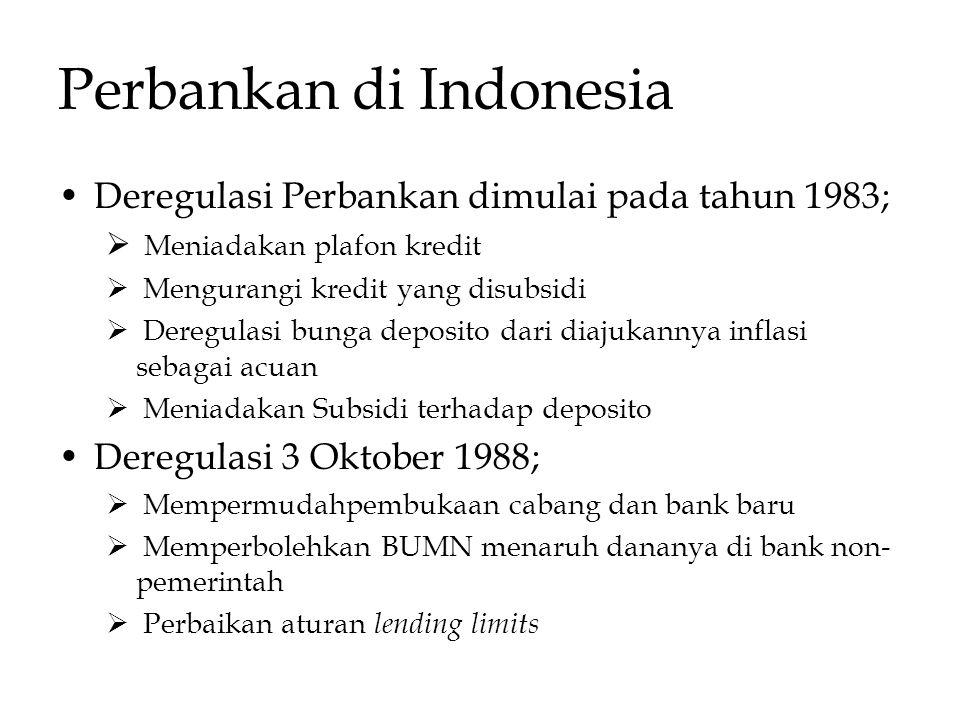 Perbankan di Indonesia Deregulasi Perbankan dimulai pada tahun 1983;  Meniadakan plafon kredit  Mengurangi kredit yang disubsidi  Deregulasi bunga