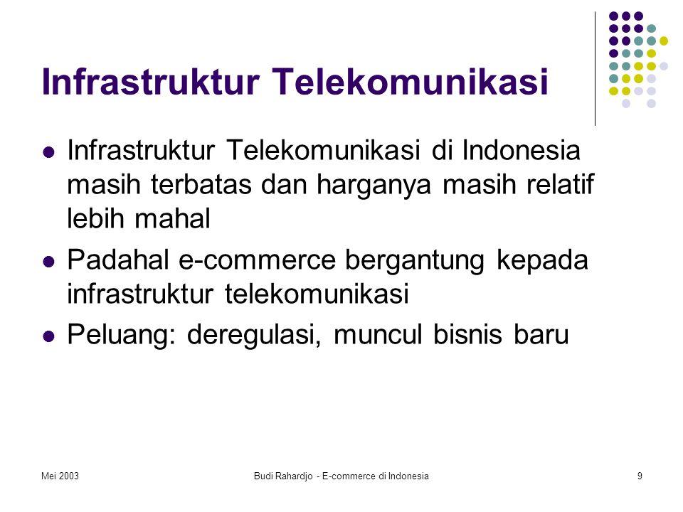Mei 2003Budi Rahardjo - E-commerce di Indonesia9 Infrastruktur Telekomunikasi Infrastruktur Telekomunikasi di Indonesia masih terbatas dan harganya masih relatif lebih mahal Padahal e-commerce bergantung kepada infrastruktur telekomunikasi Peluang: deregulasi, muncul bisnis baru