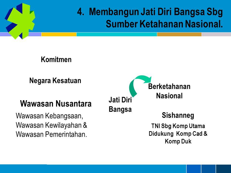 4. Membangun Jati Diri Bangsa Sbg Sumber Ketahanan Nasional. Komitmen Negara Kesatuan Berketahanan Nasional Wawasan Nusantara Wawasan Kebangsaan, Wawa