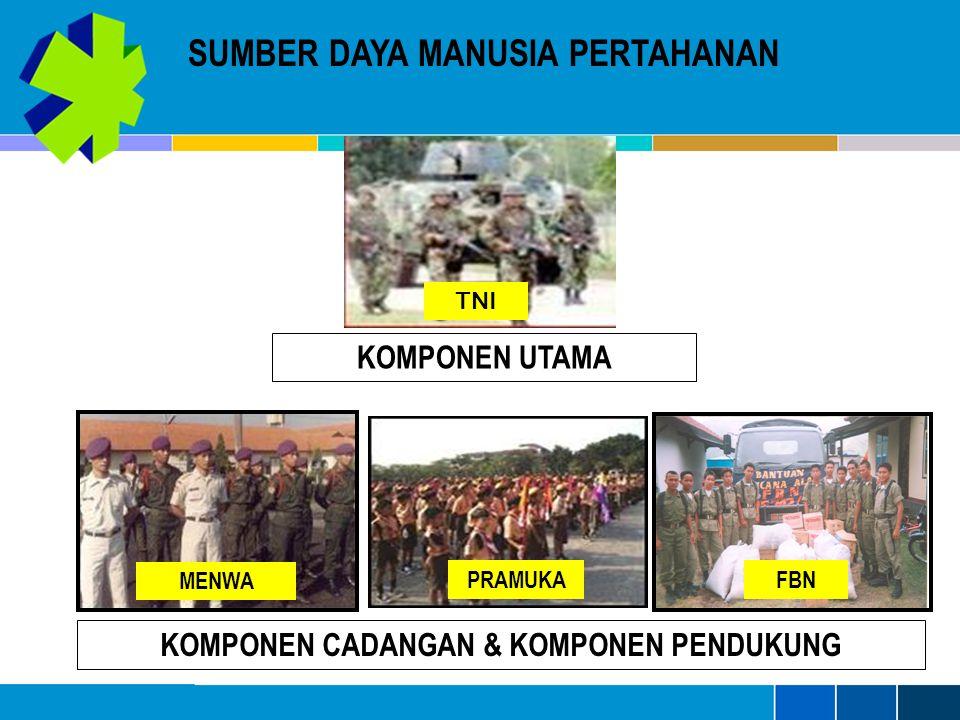 SUMBER DAYA MANUSIA PERTAHANAN KOMPONEN UTAMA KOMPONEN CADANGAN & KOMPONEN PENDUKUNG TNI FBNPRAMUKA MENWA