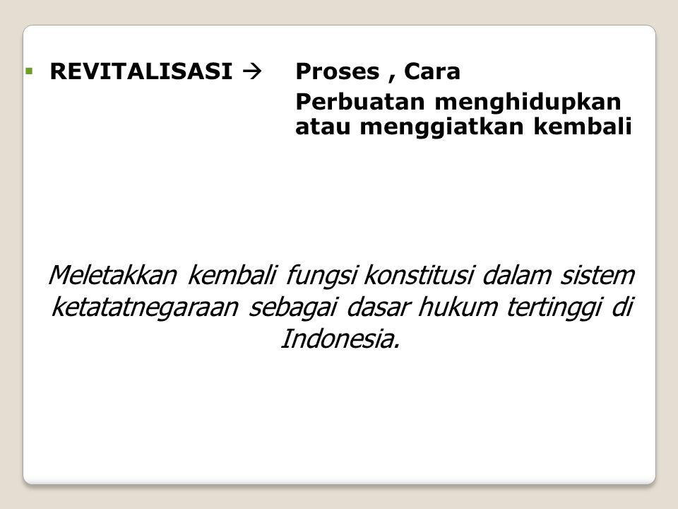 REVITALISASI KONSTITUSI DALAM SISTEM KETATANEGARAAN INDONESIA Oleh : Drs. Agun Gunandjar Sudarsa, M.Si. Pada : Seminar Sehari Revitalisasi Konstitusi