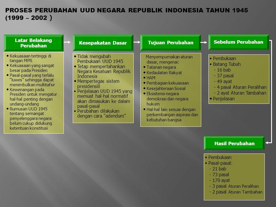 MPR BAB XVI. PERUBAHAN UNDANG-UNDANG DASAR Perubahan Pasal-Pasal Khusus mengenai bentuk Negara Kesatuan Republik Indonesia tidak dapat dilakukan perub