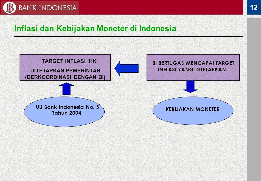 12 Inflasi dan Kebijakan Moneter di Indonesia UU Bank Indonesia No. 3 Tahun 2004, TARGET INFLASI IHK DITETAPKAN PEMERINTAH (BERKOORDINASI DENGAN BI) B