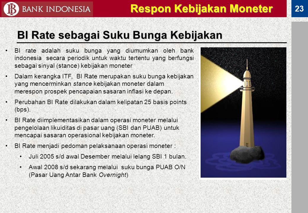 23 Respon Kebijakan Moneter BI Rate sebagai Suku Bunga Kebijakan Respon Kebijakan Moneter BI Rate sebagai Suku Bunga Kebijakan BI rate adalah suku bun