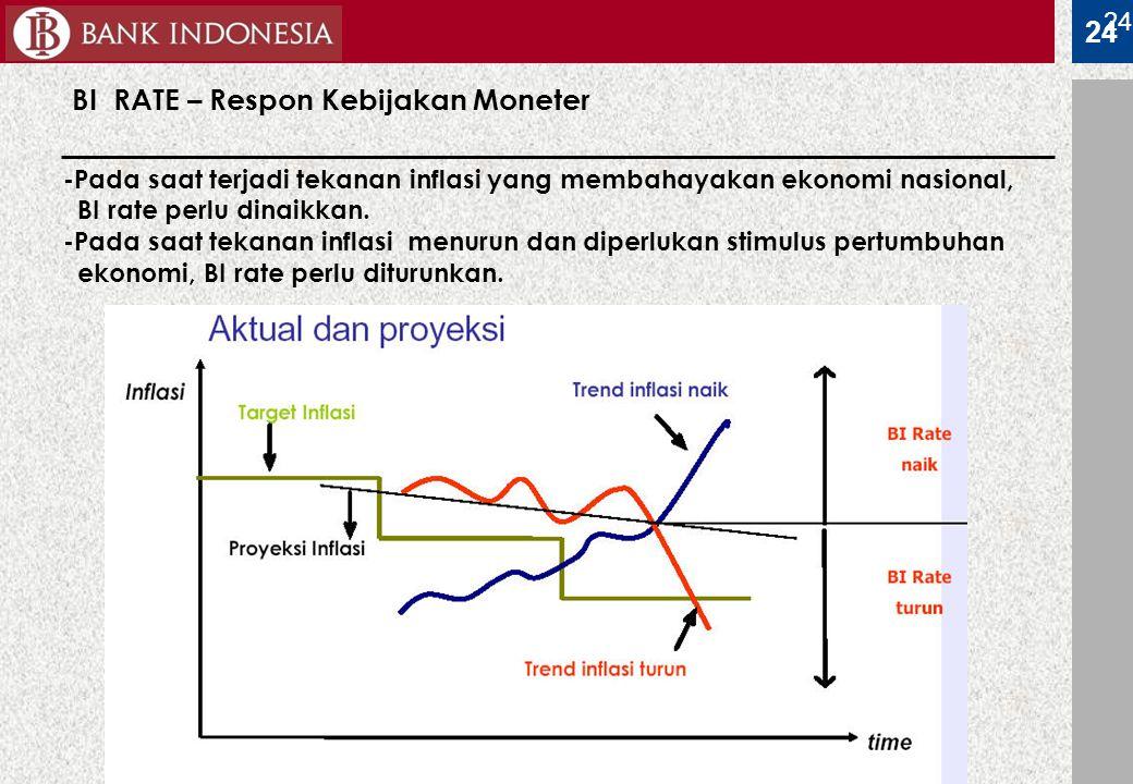 24 BI RATE – Respon Kebijakan Moneter 24 -Pada saat terjadi tekanan inflasi yang membahayakan ekonomi nasional, BI rate perlu dinaikkan. -Pada saat te