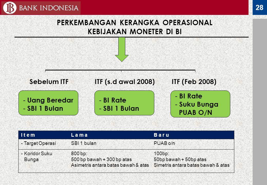 28 PERKEMBANGAN KERANGKA OPERASIONAL KEBIJAKAN MONETER DI BI Sebelum ITFITF (s.d awal 2008)ITF (Feb 2008) - Uang Beredar - SBI 1 Bulan - BI Rate - SBI