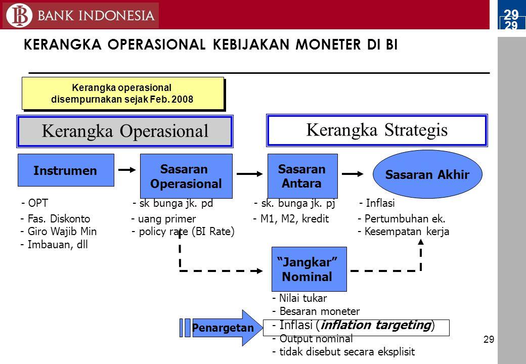 """29 Instrumen Sasaran Operasional Sasaran Antara Sasaran Akhir Kerangka Operasional Kerangka Strategis """"Jangkar"""" Nominal - Nilai tukar - Besaran monete"""