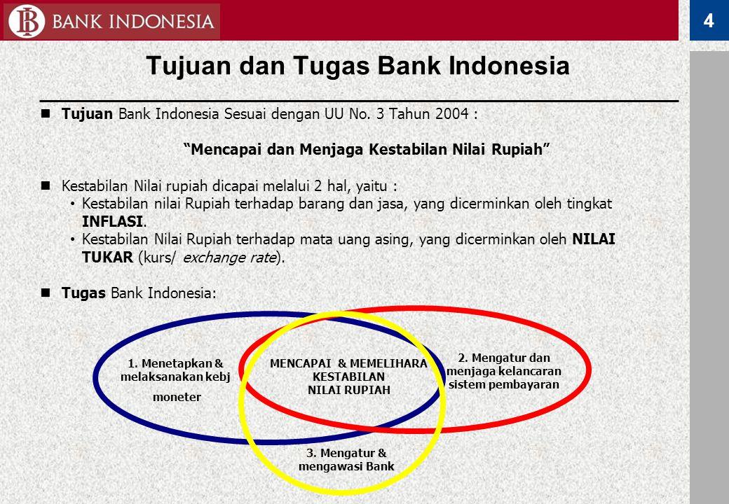 "4 Tujuan dan Tugas Bank Indonesia Tujuan Bank Indonesia Sesuai dengan UU No. 3 Tahun 2004 : ""Mencapai dan Menjaga Kestabilan Nilai Rupiah"" Kestabilan"