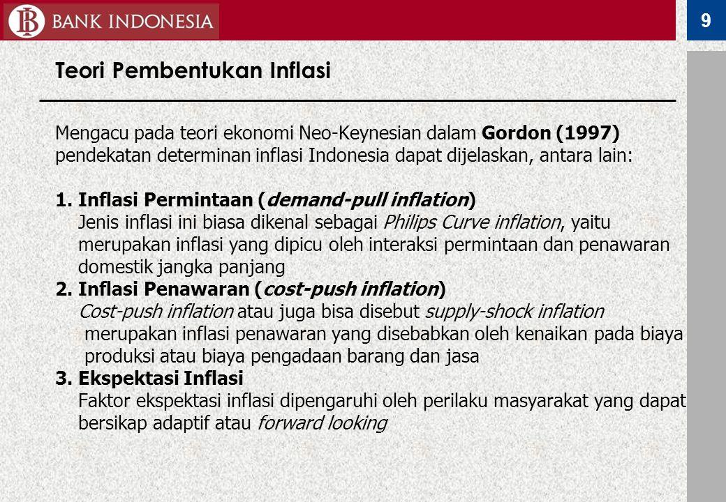 9 Teori Pembentukan Inflasi Mengacu pada teori ekonomi Neo-Keynesian dalam Gordon (1997) pendekatan determinan inflasi Indonesia dapat dijelaskan, ant