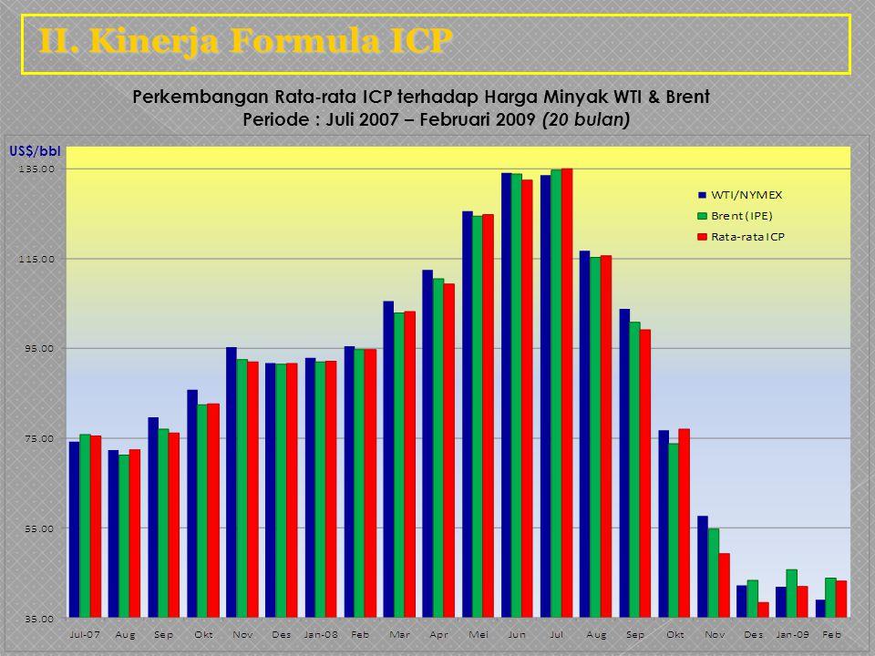 Perkembangan Rata-rata ICP terhadap Harga Minyak WTI & Brent Periode : Juli 2007 – Februari 2009 (20 bulan ) II. Kinerja Formula ICP US$/bbl