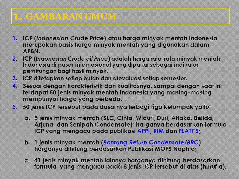 1. GAMBARAN UMUM 1.ICP ( Indonesian Crude Price ) atau harga minyak mentah Indonesia merupakan basis harga minyak mentah yang digunakan dalam APBN. 2.