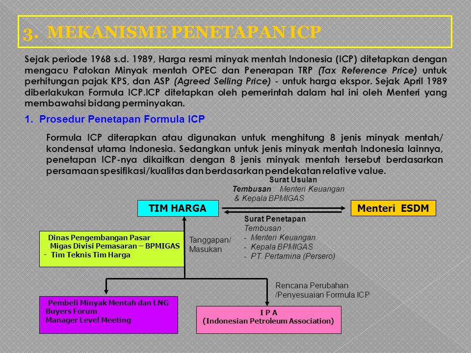 3.MEKANISME PENETAPAN ICP Sejak periode 1968 s.d. 1989, Harga resmi minyak mentah Indonesia (ICP) ditetapkan dengan mengacu Patokan Minyak mentah OPEC