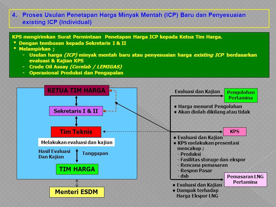 4.FORMULASI ICP (1) 1.Formula ICP harus memenuhi 4 prinsip utama: a.