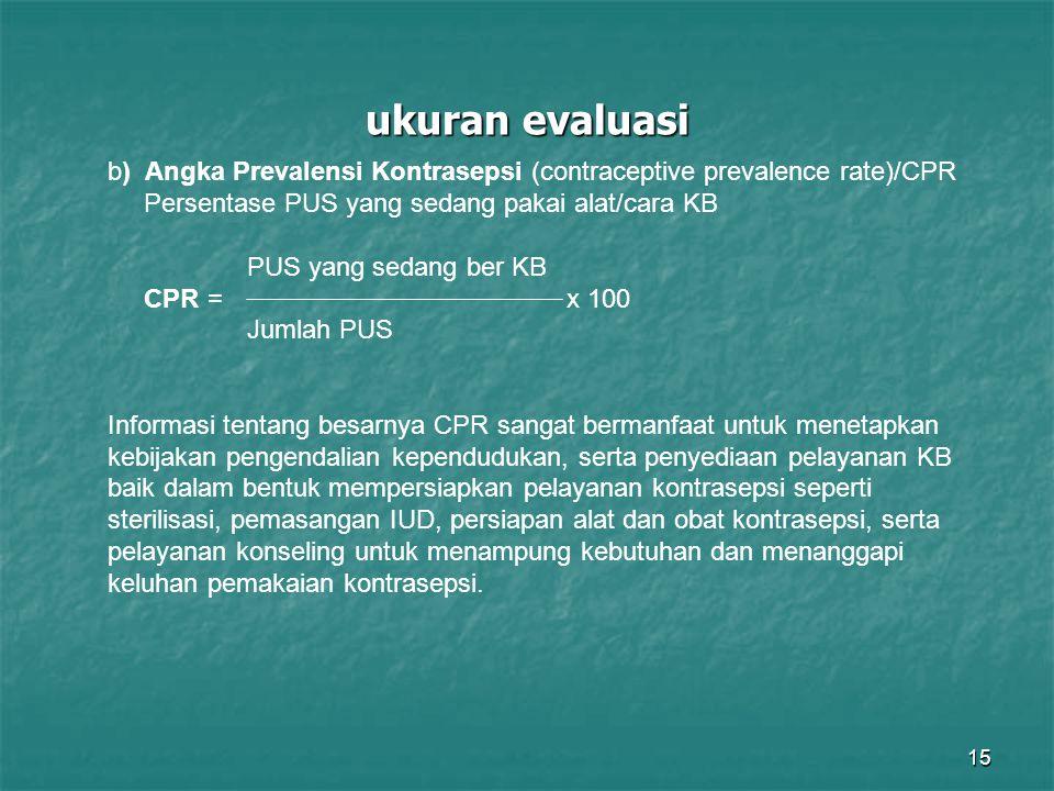 15 ukuran evaluasi. b) Angka Prevalensi Kontrasepsi (contraceptive prevalence rate)/CPR Persentase PUS yang sedang pakai alat/cara KB PUS yang sedang