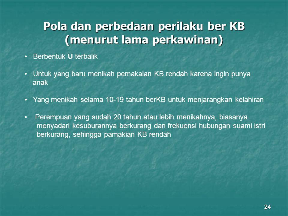 24 Pola dan perbedaan perilaku ber KB (menurut lama perkawinan). Berbentuk U terbalik Untuk yang baru menikah pemakaian KB rendah karena ingin punya a