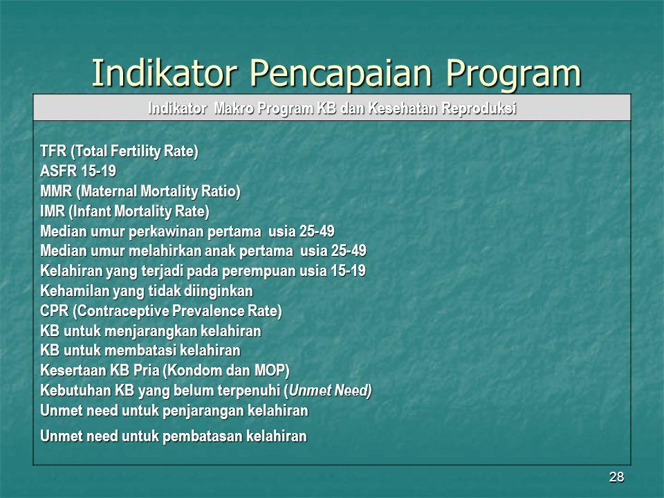 28 Indikator Pencapaian Program Indikator Makro Program KB dan Kesehatan Reproduksi TFR (Total Fertility Rate) ASFR 15-19 MMR (Maternal Mortality Rati