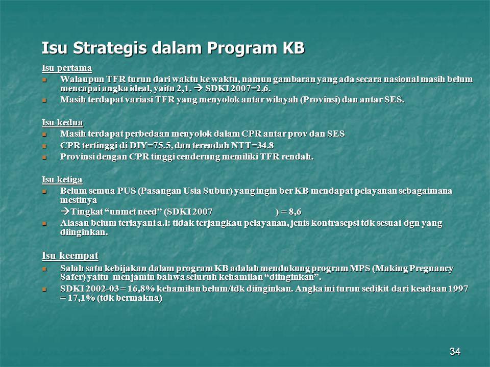 34 Isu Strategis dalam Program KB Isu pertama Walaupun TFR turun dari waktu ke waktu, namun gambaran yang ada secara nasional masih belum mencapai ang