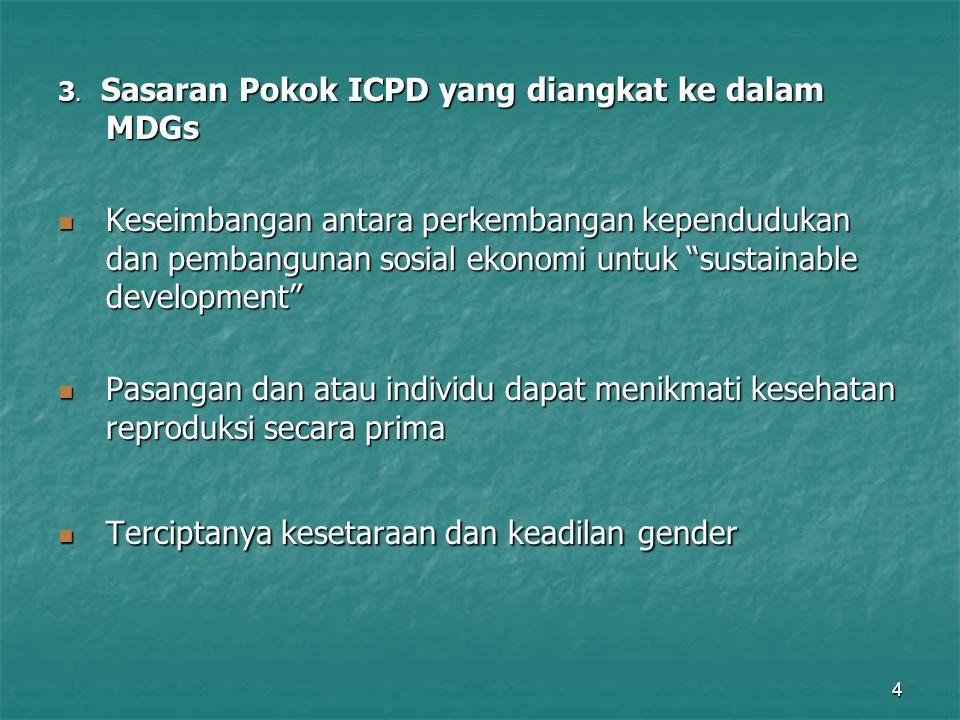 "4 3. Sasaran Pokok ICPD yang diangkat ke dalam MDGs Keseimbangan antara perkembangan kependudukan dan pembangunan sosial ekonomi untuk ""sustainable de"