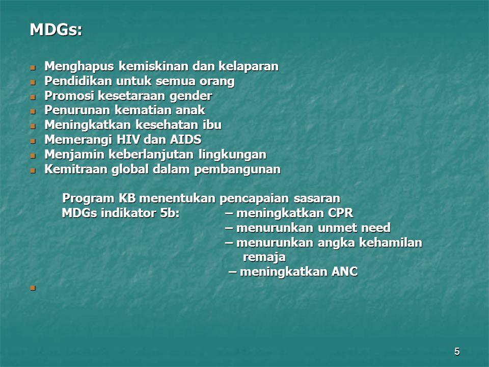 5 MDGs: Menghapus kemiskinan dan kelaparan Menghapus kemiskinan dan kelaparan Pendidikan untuk semua orang Pendidikan untuk semua orang Promosi keseta