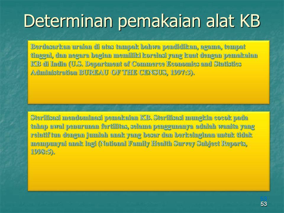 53 Determinan pemakaian alat KB