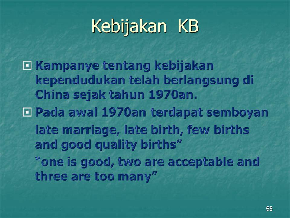 55 Kebijakan KB