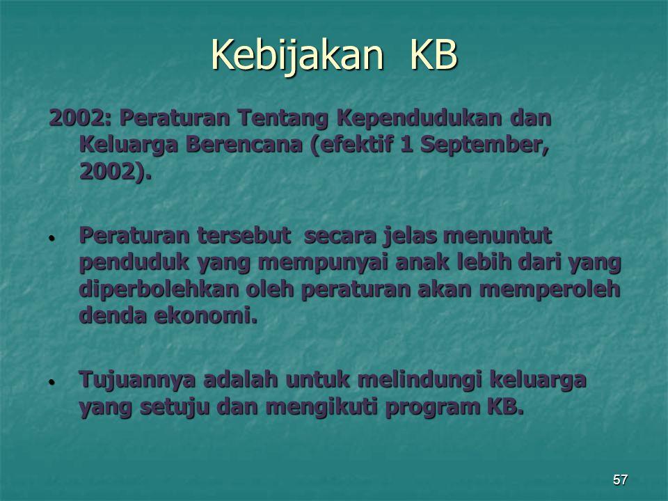 57 2002: Peraturan Tentang Kependudukan dan Keluarga Berencana (efektif 1 September, 2002). Peraturan tersebut secara jelas menuntut penduduk yang mem
