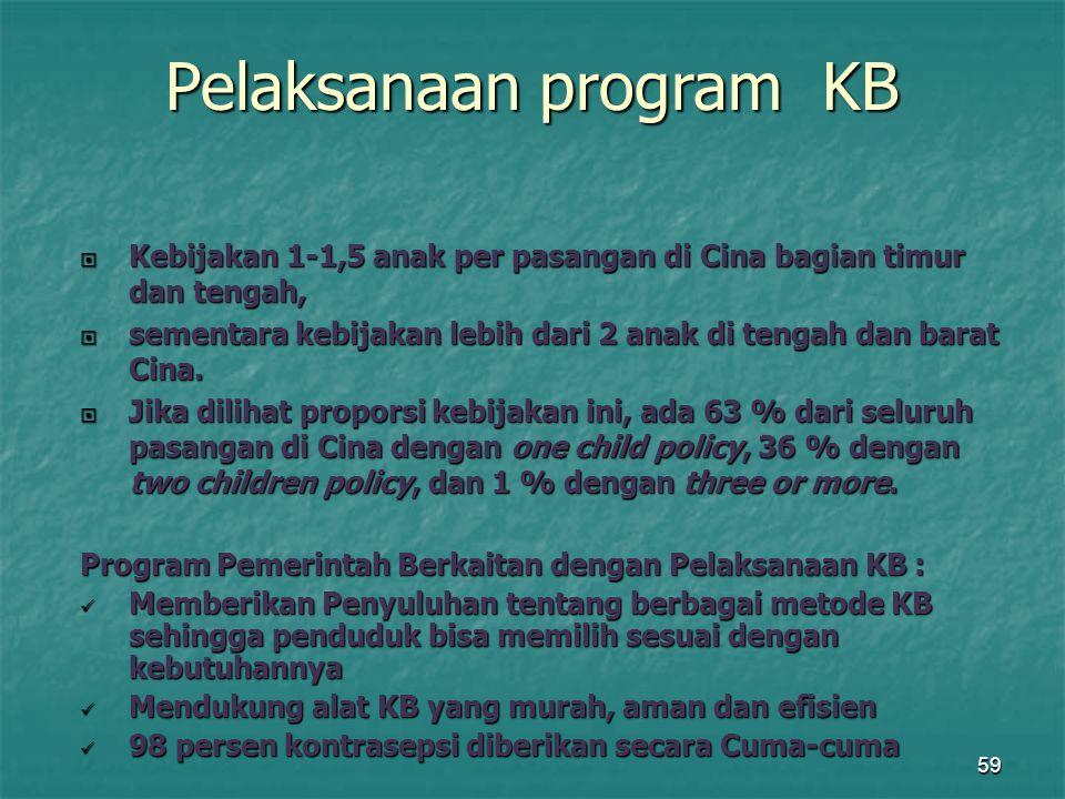 59  Kebijakan 1-1,5 anak per pasangan di Cina bagian timur dan tengah,  sementara kebijakan lebih dari 2 anak di tengah dan barat Cina.  Jika dilih
