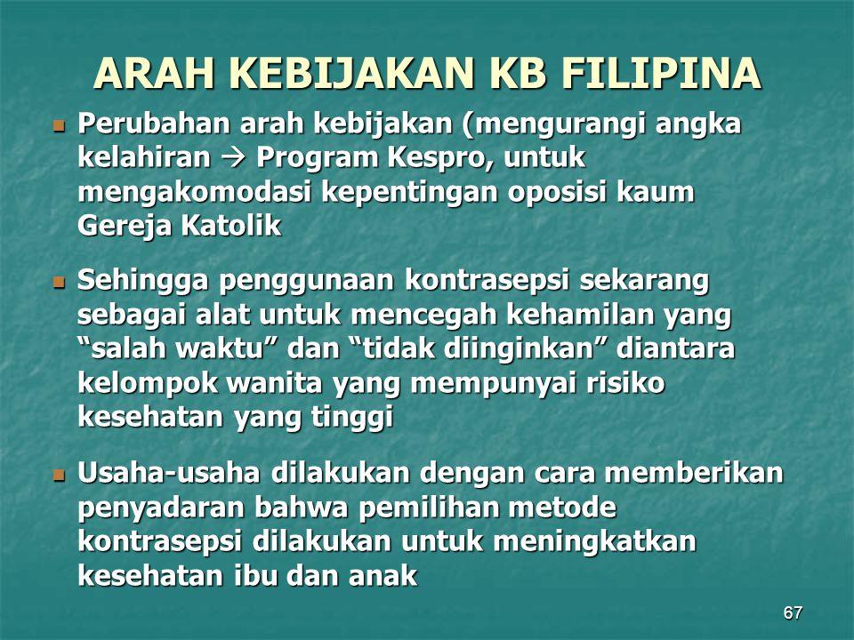 67 ARAH KEBIJAKAN KB FILIPINA Perubahan arah kebijakan (mengurangi angka kelahiran  Program Kespro, untuk mengakomodasi kepentingan oposisi kaum Gere