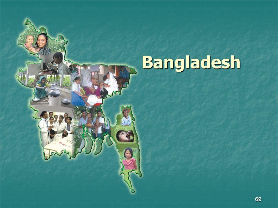 69 Bangladesh
