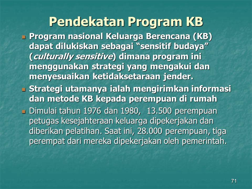 """71 Pendekatan Program KB Program nasional Keluarga Berencana (KB) dapat dilukiskan sebagai """"sensitif budaya"""" (culturally sensitive) dimana program ini"""