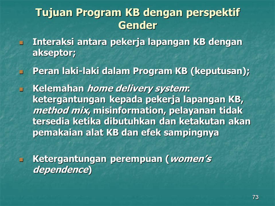 73 Tujuan Program KB dengan perspektif Gender Interaksi antara pekerja lapangan KB dengan akseptor; Interaksi antara pekerja lapangan KB dengan aksept