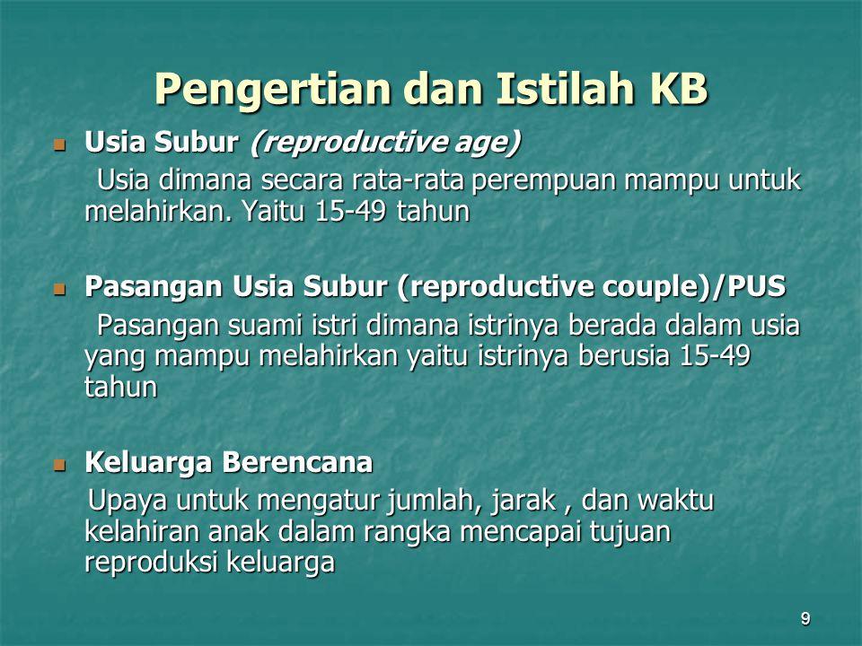 9 Pengertian dan Istilah KB Usia Subur (reproductive age) Usia Subur (reproductive age) Usia dimana secara rata-rata perempuan mampu untuk melahirkan.