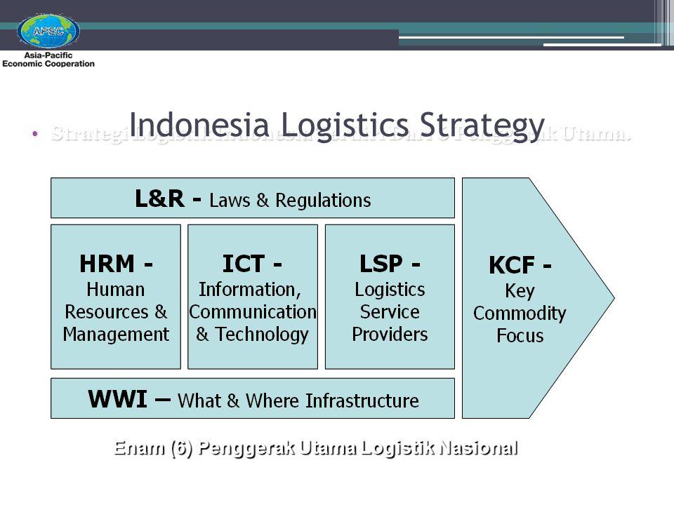 Enam (6) Penggerak Utama Logistik Nasional Strategi Logistik Indonesia Terdiri Dari 6 Penggerak Utama. Strategi Logistik Indonesia Terdiri Dari 6 Peng