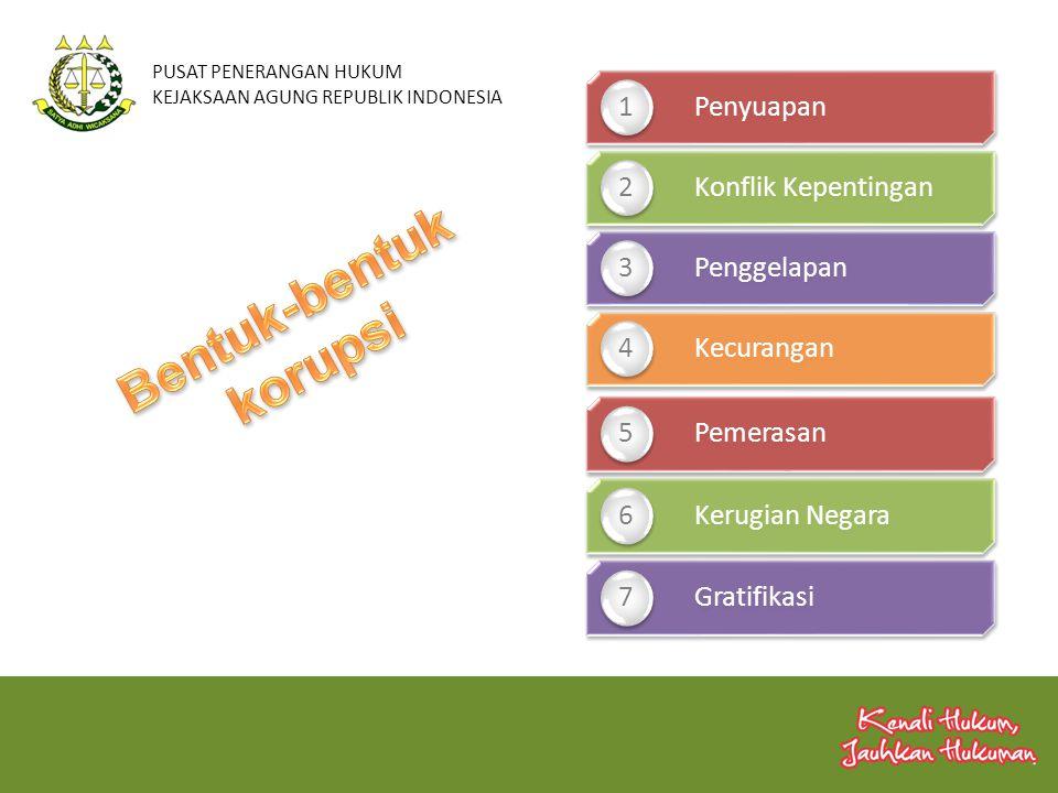 PUSAT PENERANGAN HUKUM KEJAKSAAN AGUNG REPUBLIK INDONESIA Penyuapan 1 Konflik Kepentingan 2 Penggelapan 3 Kecurangan 4 Pemerasan 5 Kerugian Negara 6 G
