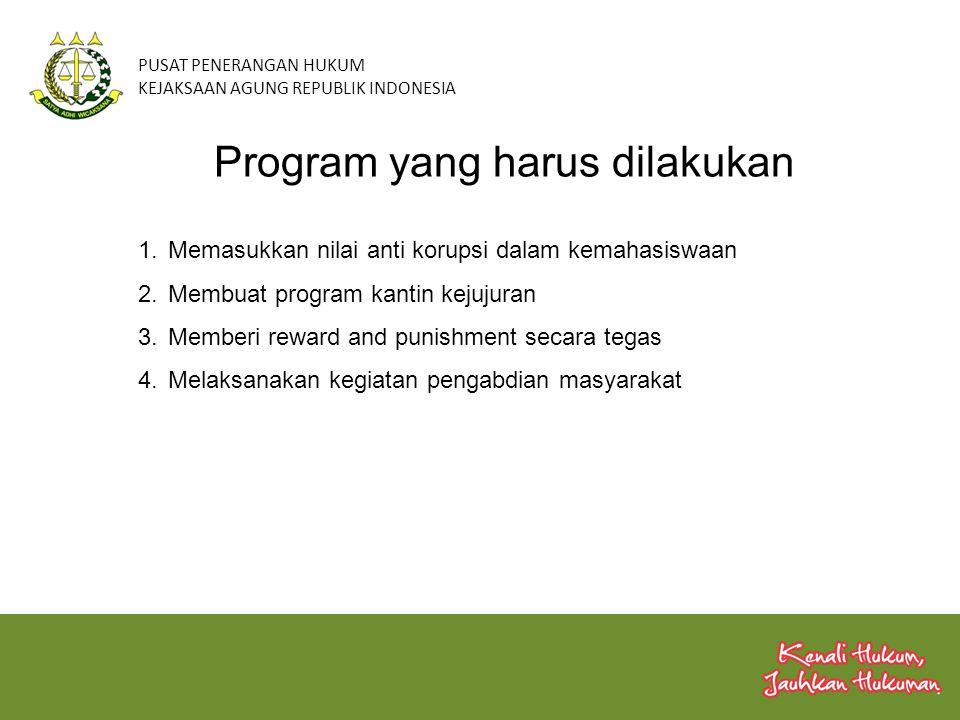 PUSAT PENERANGAN HUKUM KEJAKSAAN AGUNG REPUBLIK INDONESIA Program yang harus dilakukan 1.Memasukkan nilai anti korupsi dalam kemahasiswaan 2.Membuat p