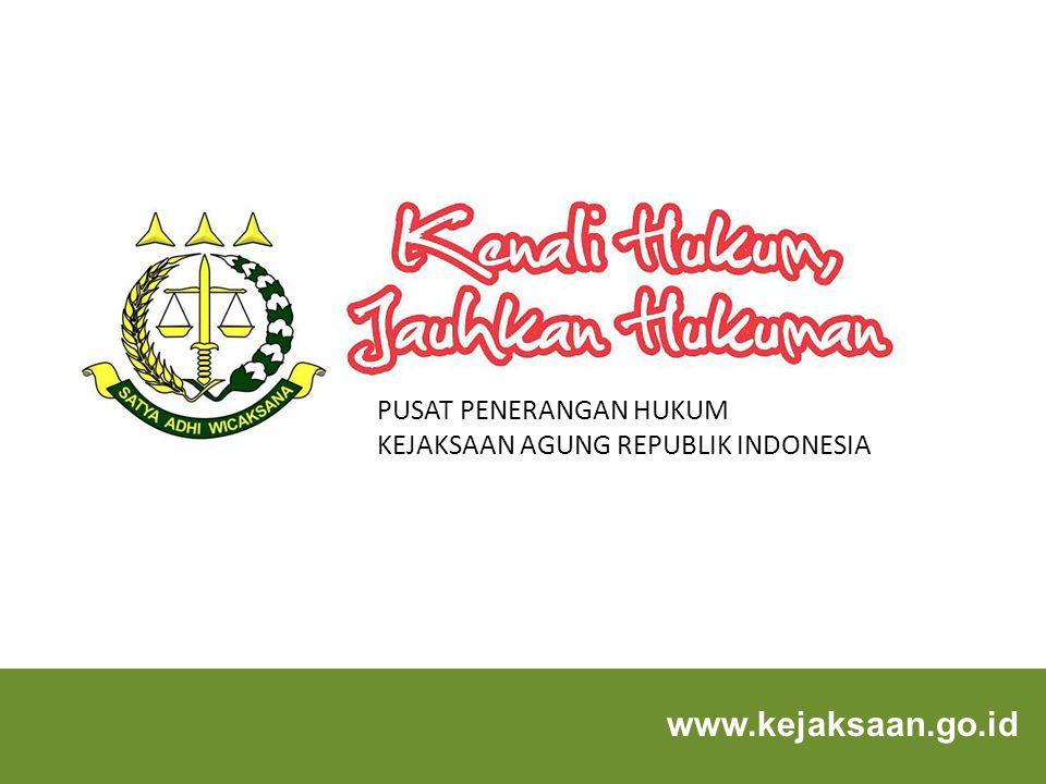 PUSAT PENERANGAN HUKUM KEJAKSAAN AGUNG REPUBLIK INDONESIA pemerintah masyarakat stakeholder FASE PERBUATAN KORUPSI PRA PREVENTIF SAAT PASCA DEDUKTIF REPRESIF PENANGGULANGAN